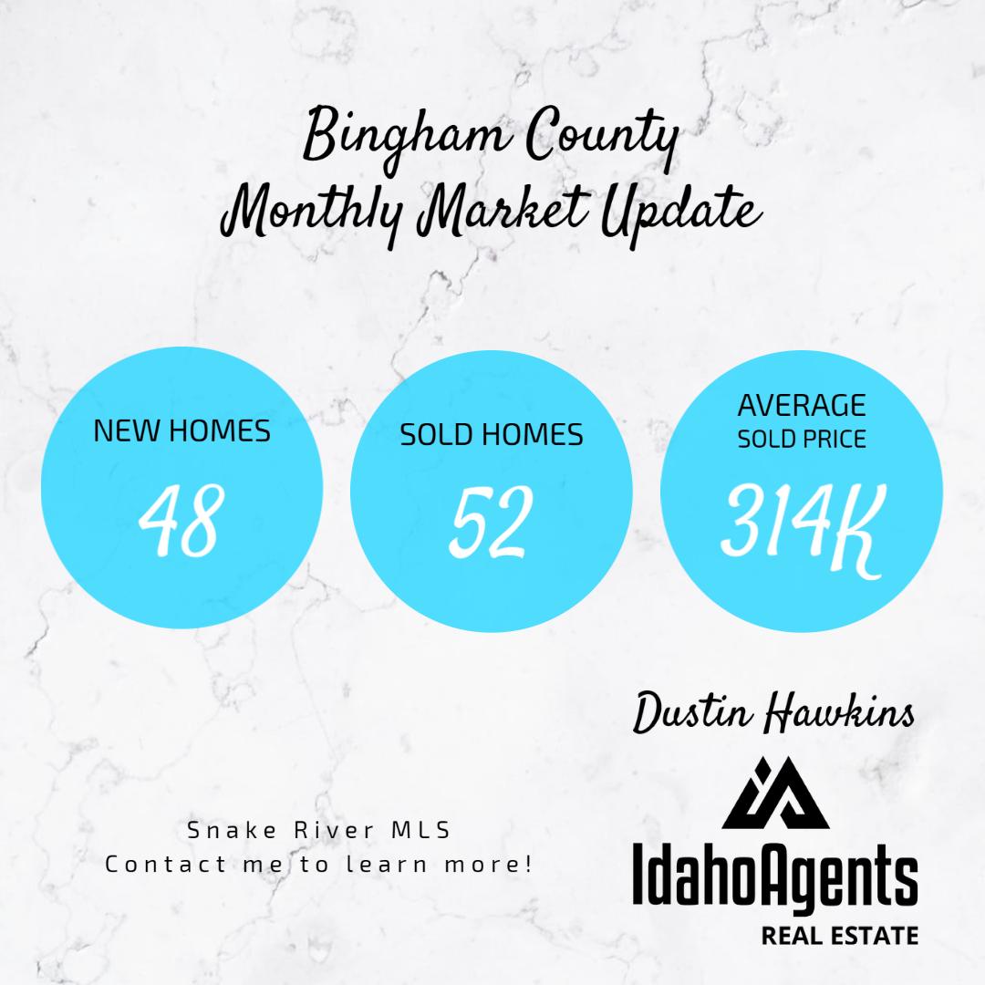Bingham County Real Estate Market Update