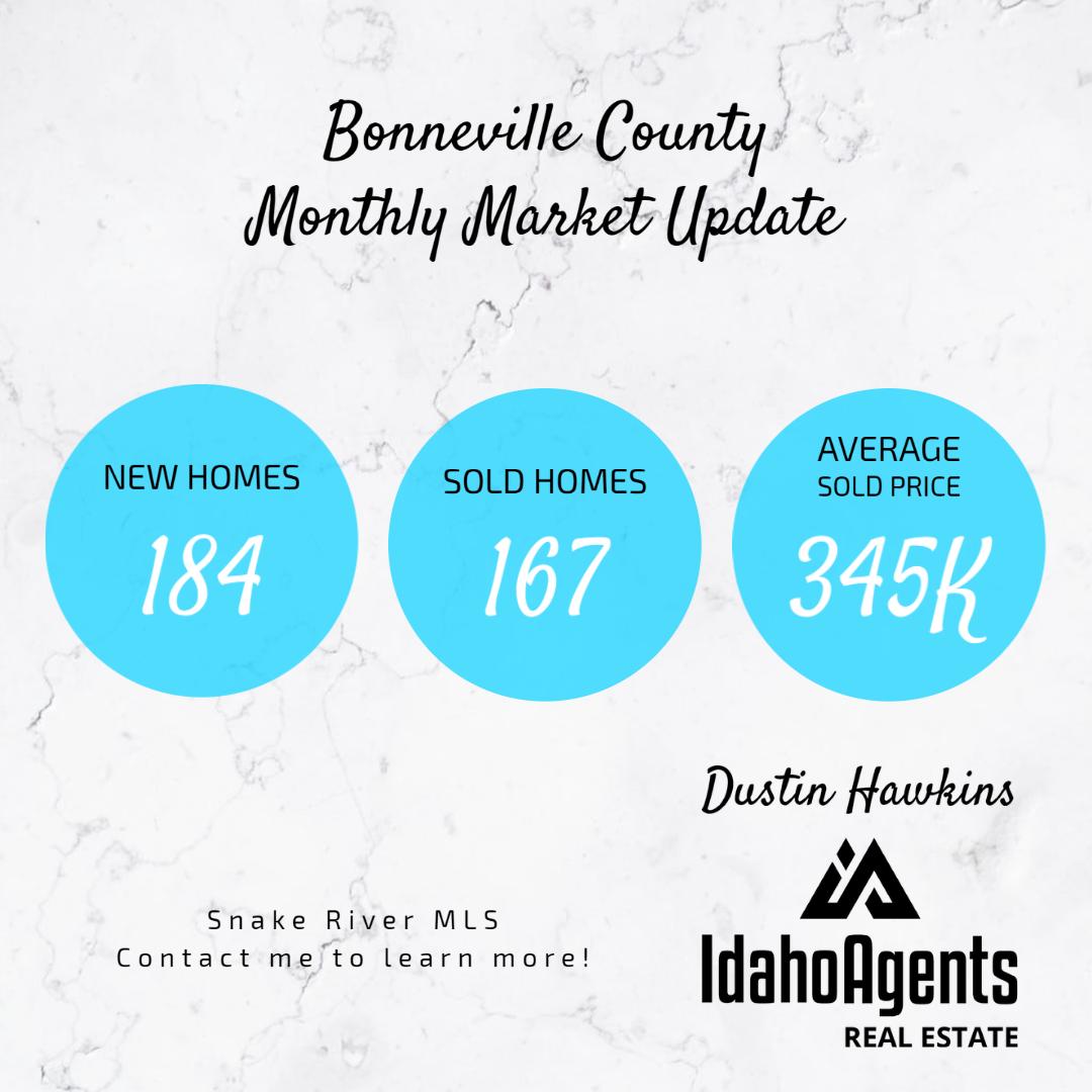 Bonneville County Real Estate Market Update