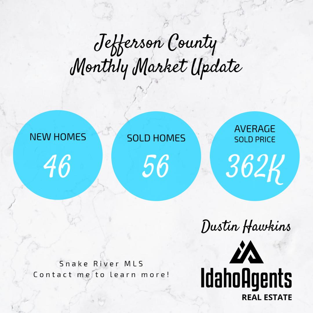 Jefferson County Real Estate Market Update