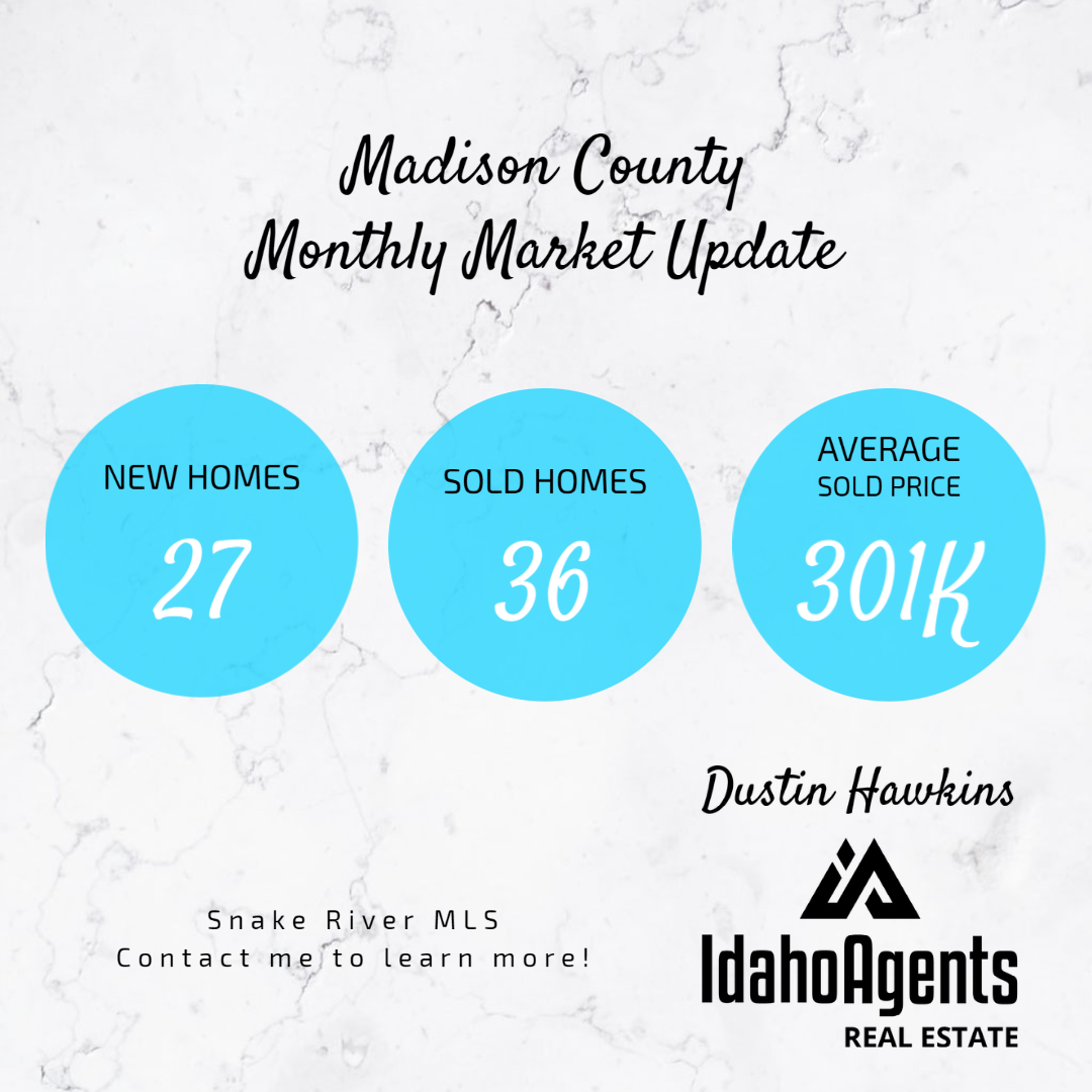 Madison County Real Estate Market Update