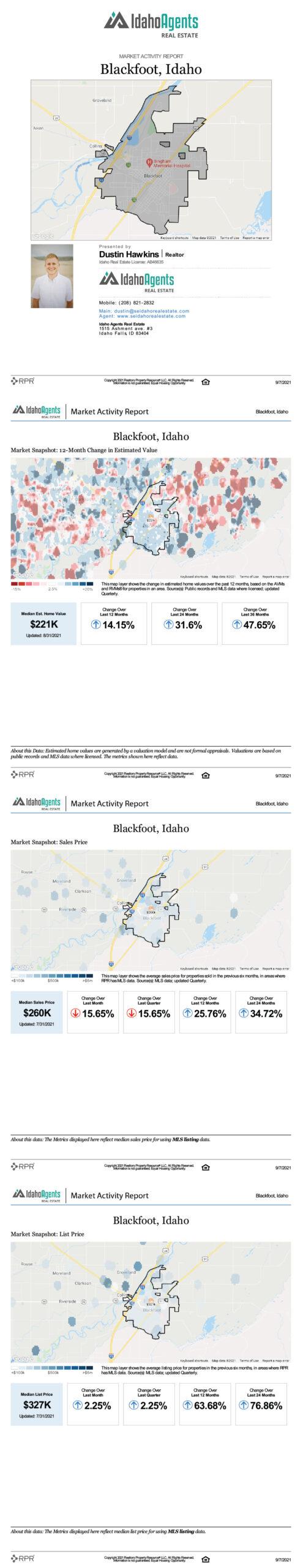Blackfoot Stats