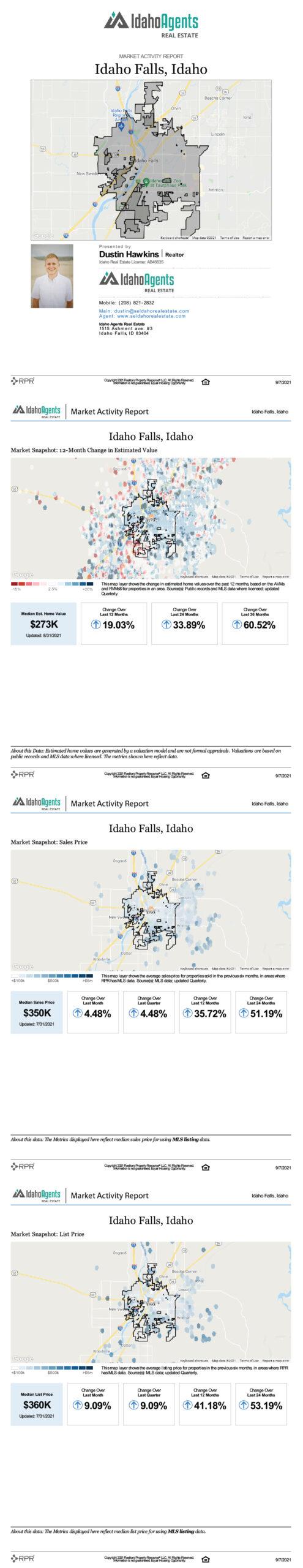 Idaho Falls Stats